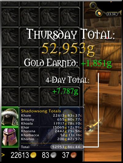 10000g-Thurs