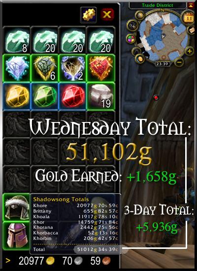 10000g-Wed
